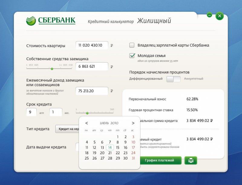 кредитный-калькулятор-Сбербанка