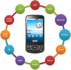 СМС-рассылка. Что из себя представляет мобильный маркетинг, понятия